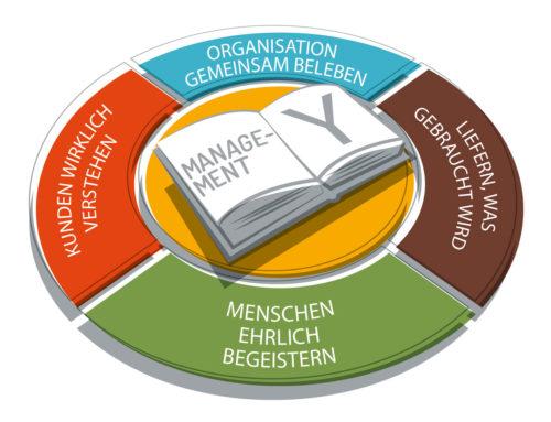 Führung in einer digitalen Zeit (Gastbeitrag von wibas GmbH)